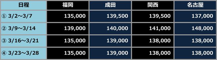 tour_fee
