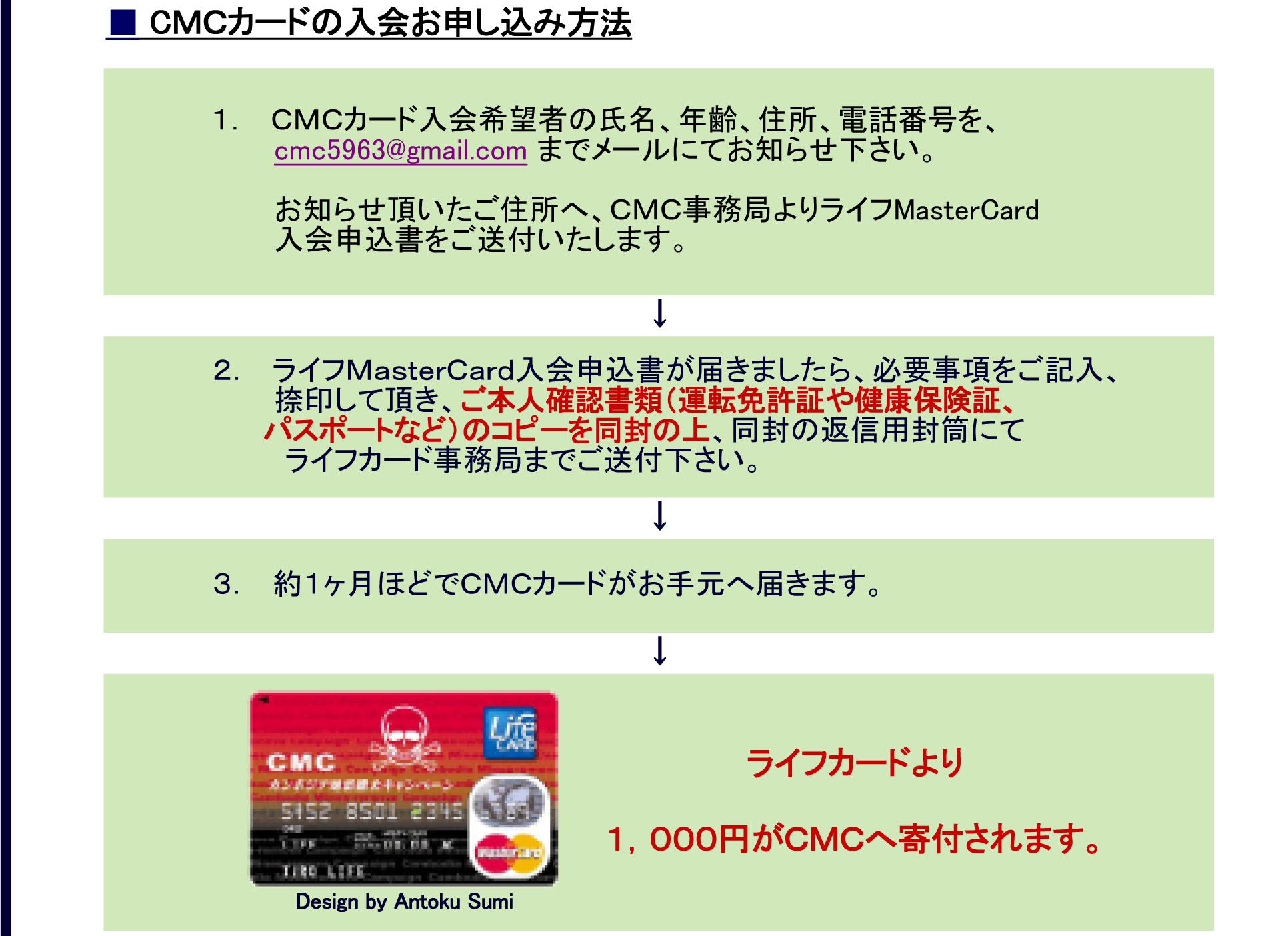 cmc_card